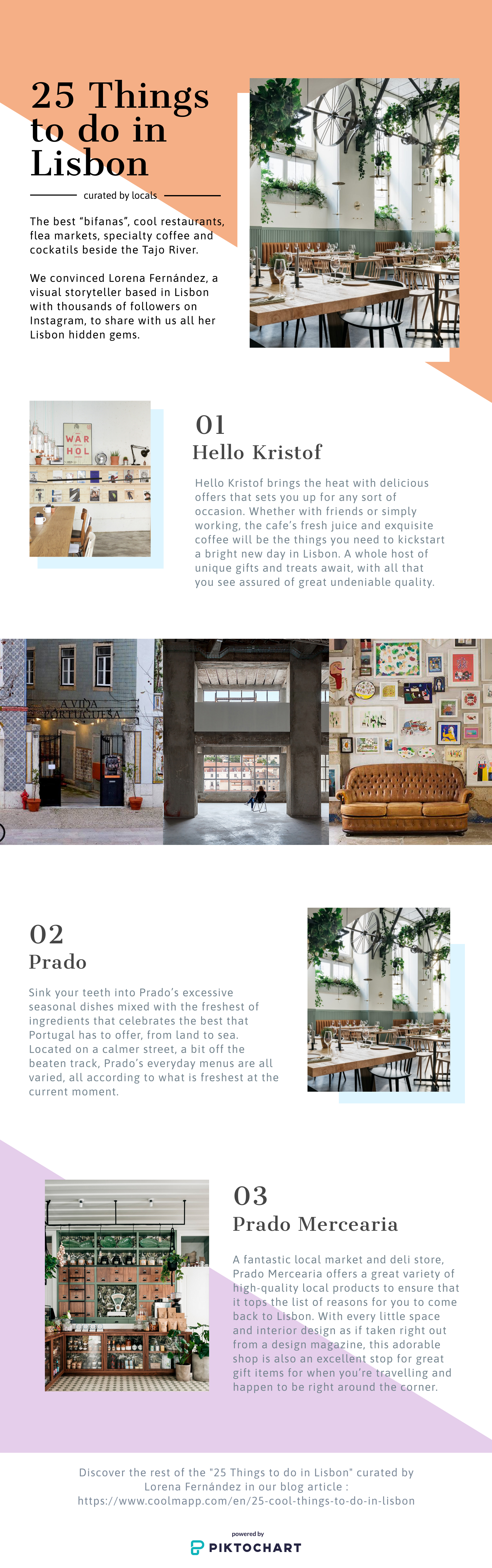 An infographic with 25 cool things to do in Lisbon - like restaurants, coffeeshops, bars, hotels, apartments, etc